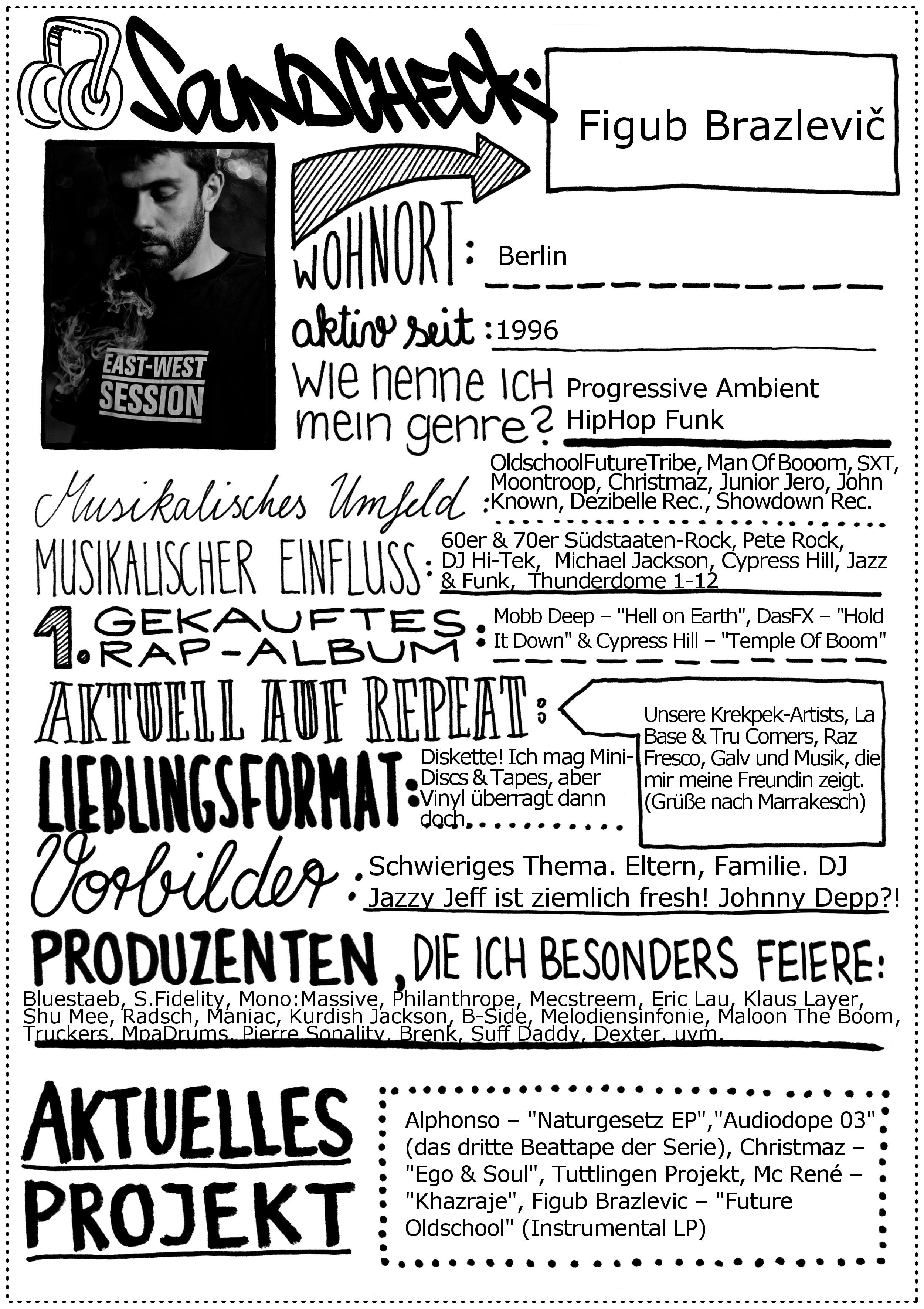 SoundcheckFormular_FIGUB